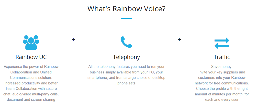 Rainbow Voice with Network on Demand Subscription Pricing