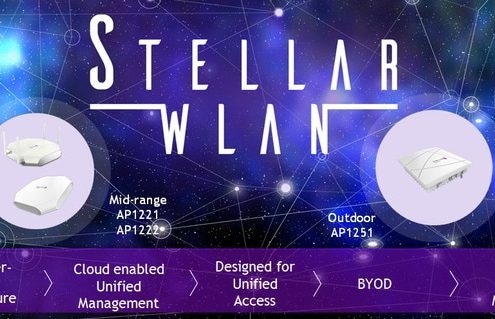 ALE Stellar WLAN From Nuvola Distribution